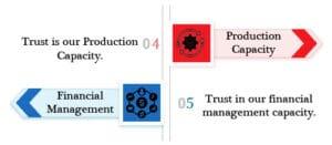 Three Way Ball Valve Manufacturer in India
